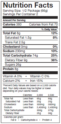 Wise Nutritional Data